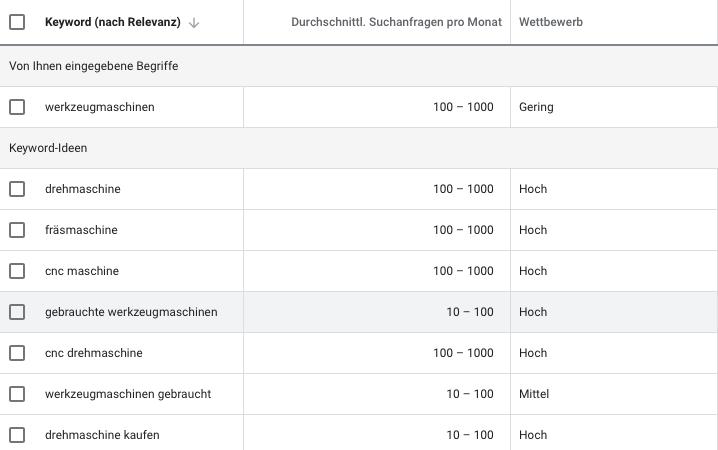 google-keyword-planer.png#asset:2030