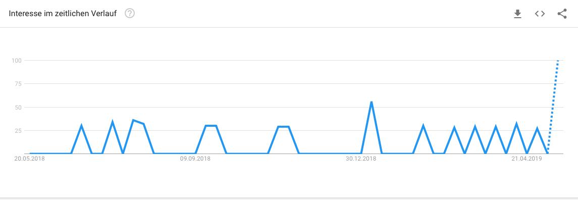 google-trends.png#asset:2028